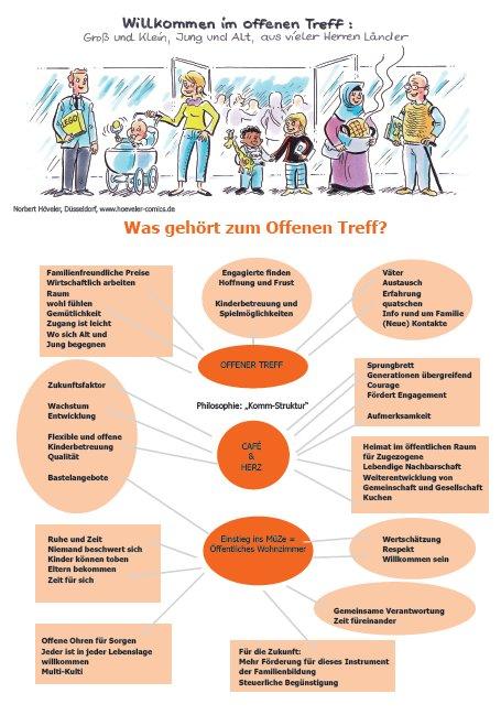 Grafik_offener_Treff